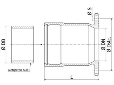Tyton flange/socket